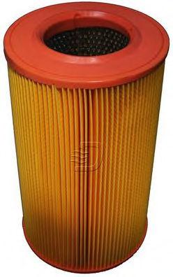 Воздушный фильтр DENCKERMANN A140212