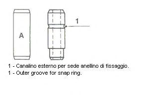 Направляющая клапана METELLI 012174