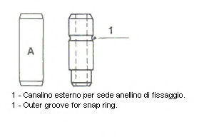 Направляющая клапана METELLI 012345