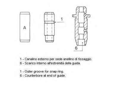 Направляющая клапана METELLI 012346