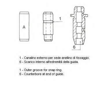 Направляющая клапана METELLI 012707